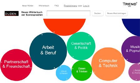 Szenesprachenwiki: Beispiel für ein innovatives Buchverlags-Projekt