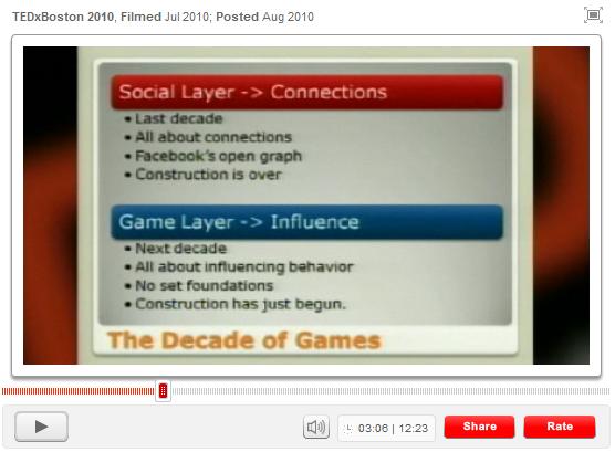 """47 Beispiele für das Thema """"game mechanics"""", das in Sachen Hype das Thema """"social"""" ablösen könnte"""