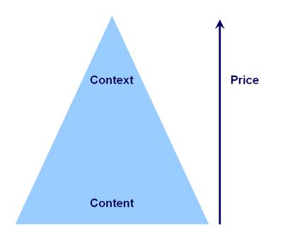 Gerd Leonhard: Wichtige Marketing-Trends