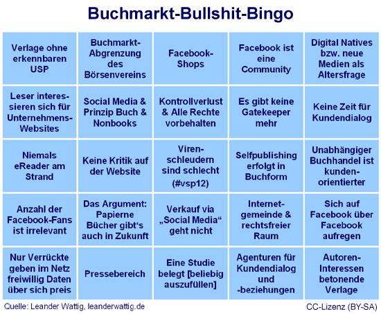 """Mein ganz persönliches """"Buchmarkt-Bullshit-Bingo"""""""