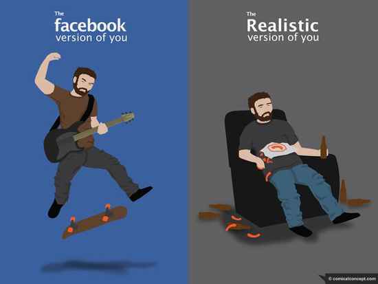 Grafik: Image vs. Realität