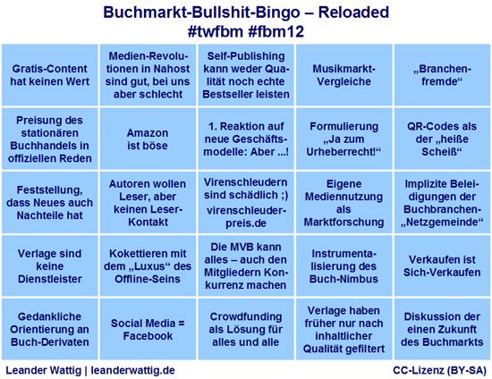 """Mein ganz persönliches """"Buchmarkt-Bullshit-Bingo"""" - Reloaded #twfbm #fbm12"""