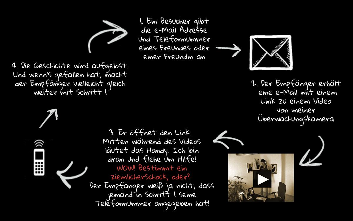 """Thomas Aiginger: Romanfigur """"Kaspar"""" ruft potentielle Leser auf ihrem Handy an"""