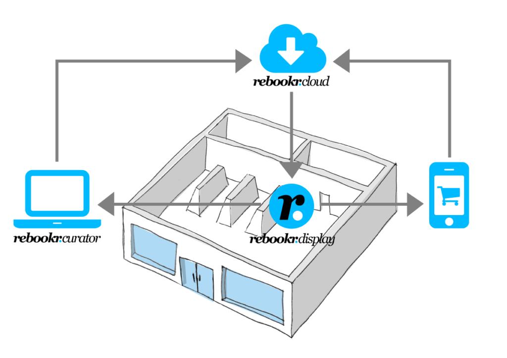 rebookr.system
