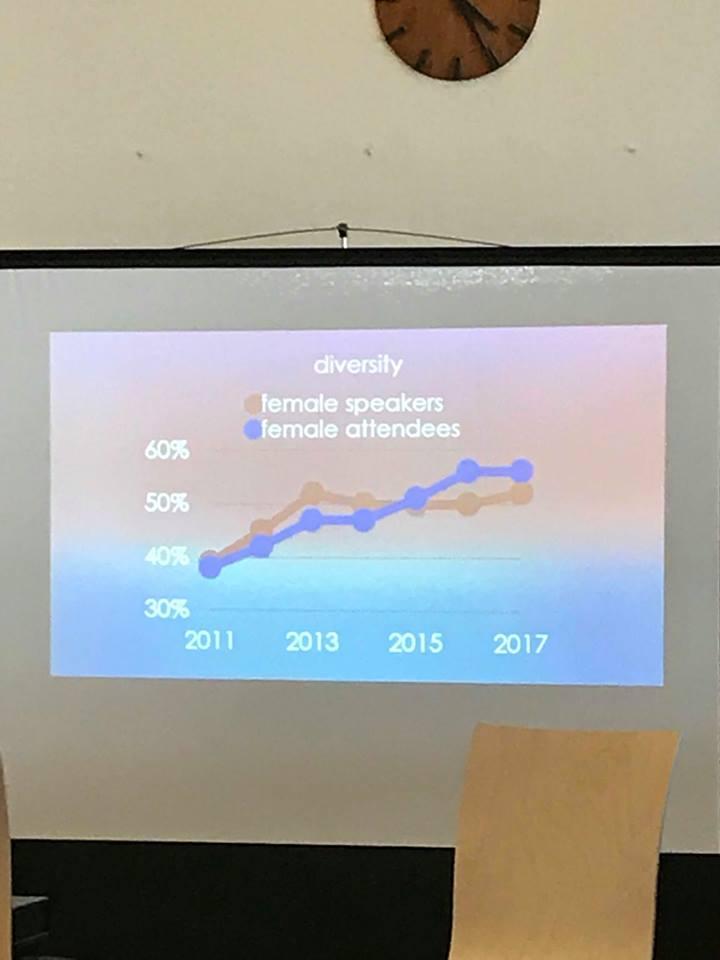 Speaker-Diversität lohnt sich