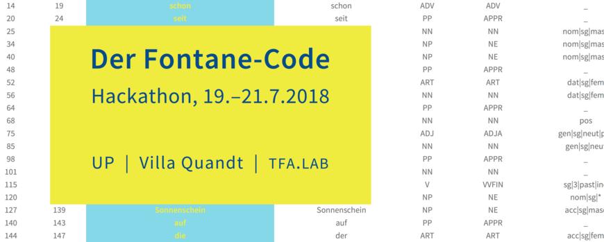 Fontane-Code: Ergebnispräsentation zum Hackathon in der Villa Quandt