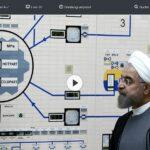 ZDF-Doku: Gefährlicher Atompoker - Iran, USA und das Nuklearabkommen