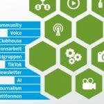 media.innovations 2021 - Der Medieninnovationstag der BLM