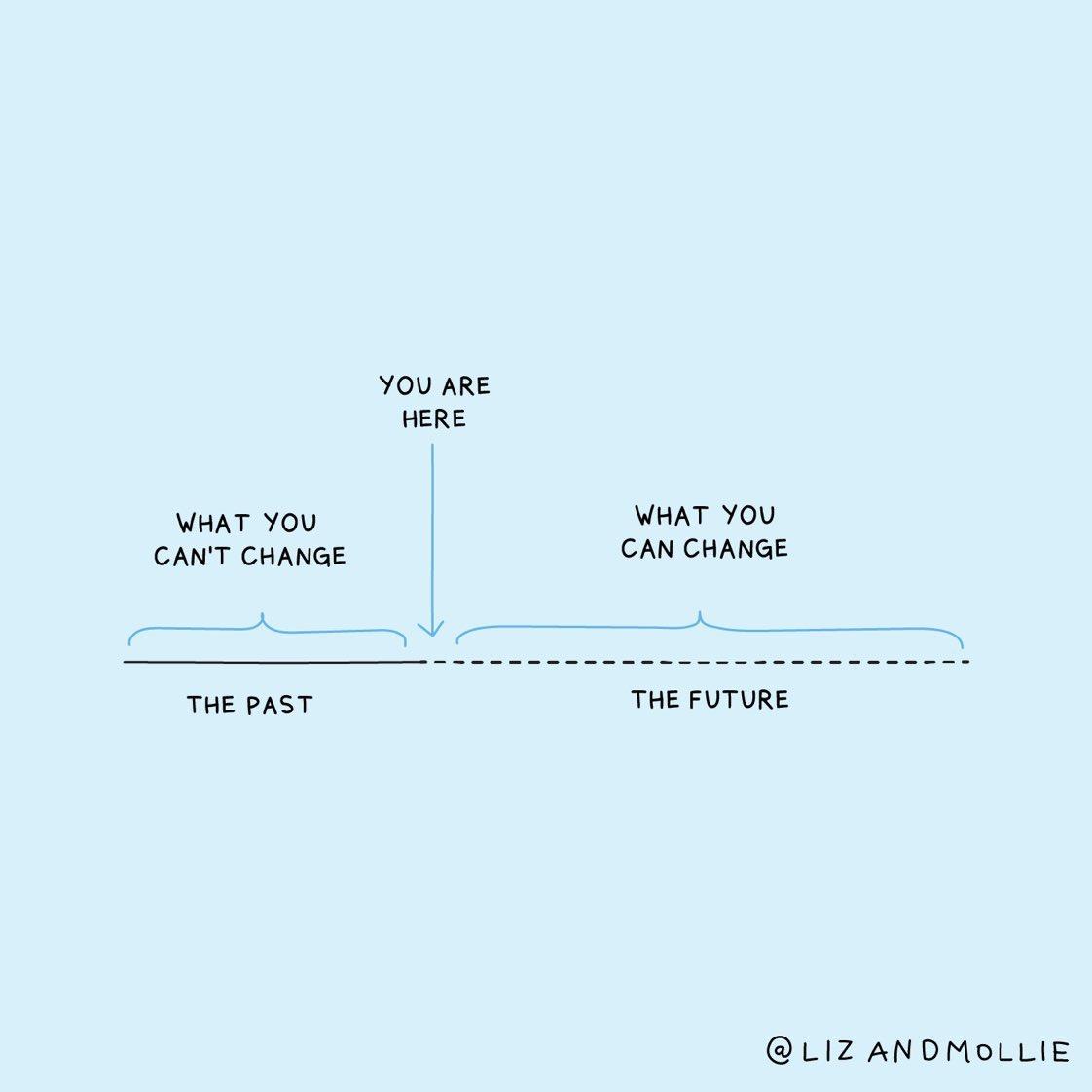 Was man ändern kann