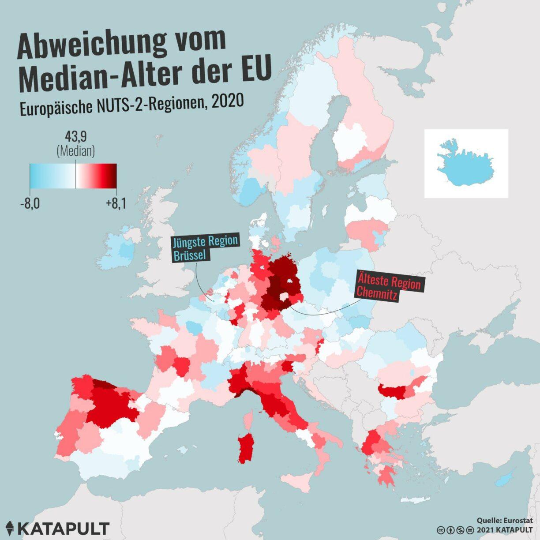 Neun der zehn ältesten EU-Regionen liegen in Ostdeutschland
